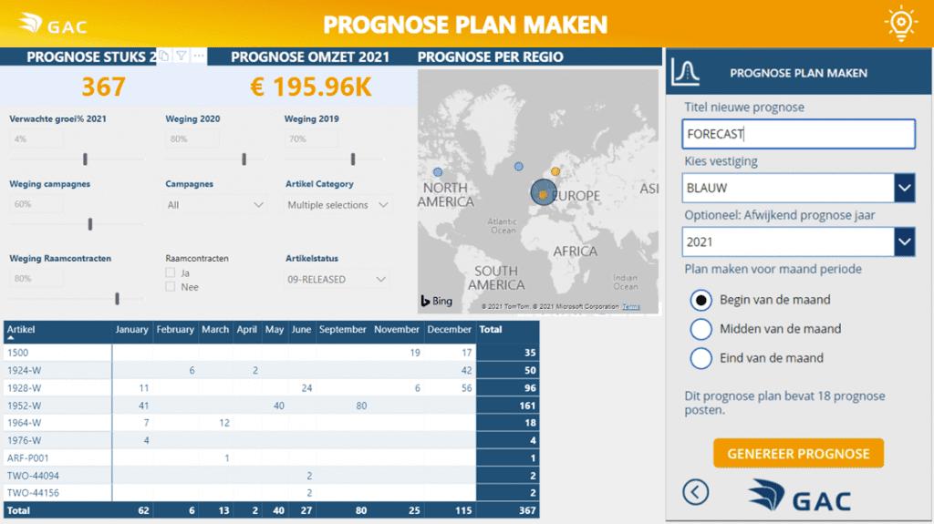 prognose plan power bi