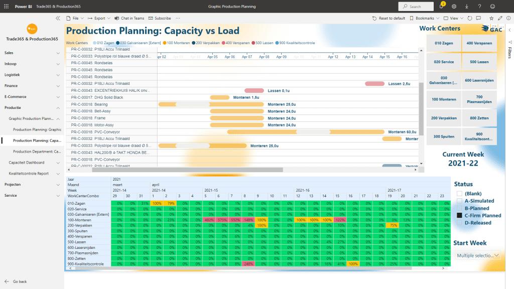 Productieplanning Power BI